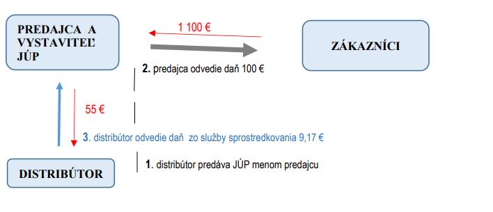 priklad_16